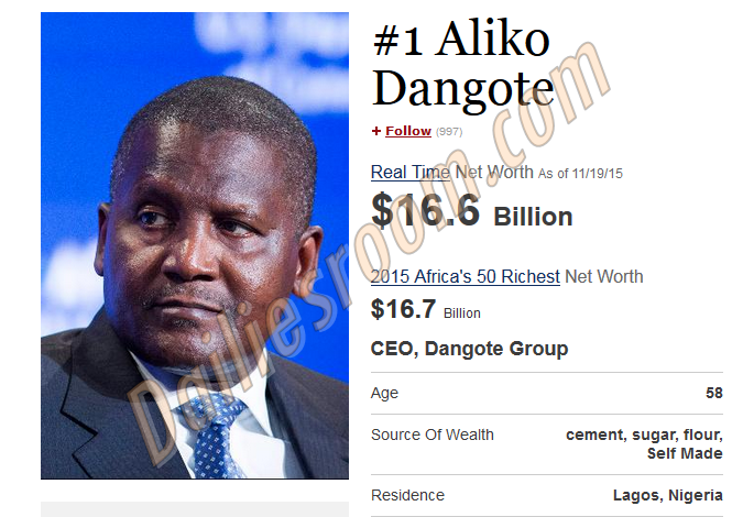 Newly Release List of Top 15 Richest People In Africa By Forbes