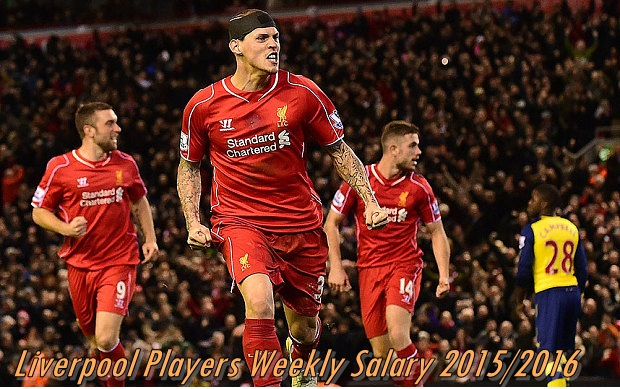 Liverpool Players Weekly Salary 2015/2016 (Full Squad)