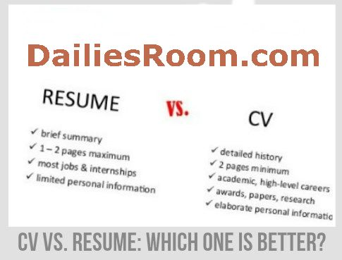 Curriculum Vitae And Resume Prehealth. Cv Vs Resume Samples In