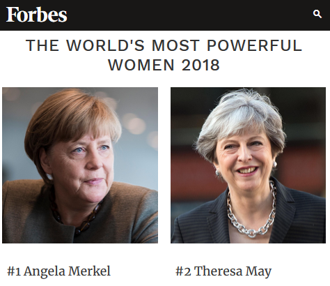 Top 10 World's Most Powerful Women List By Forbes