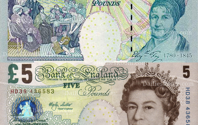 United Kingdom Currency Review - London Currency Name and Symbol