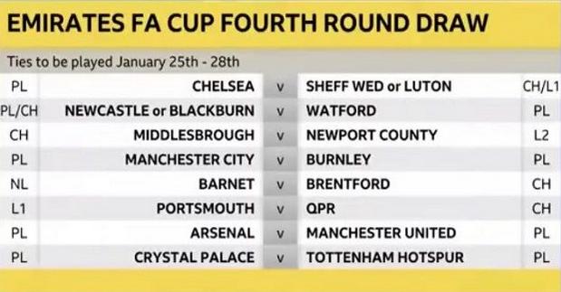 FA Cup Fourth-Round Draw Full Draw