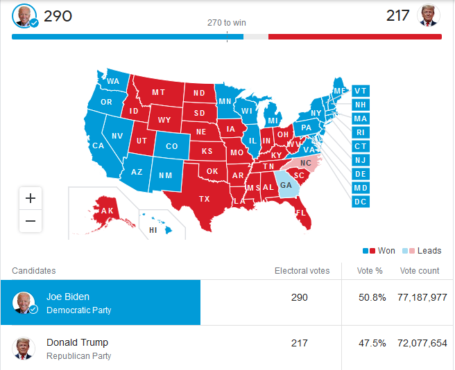 US ELECTION RESULTS: USA 2020 Presidential Election Results